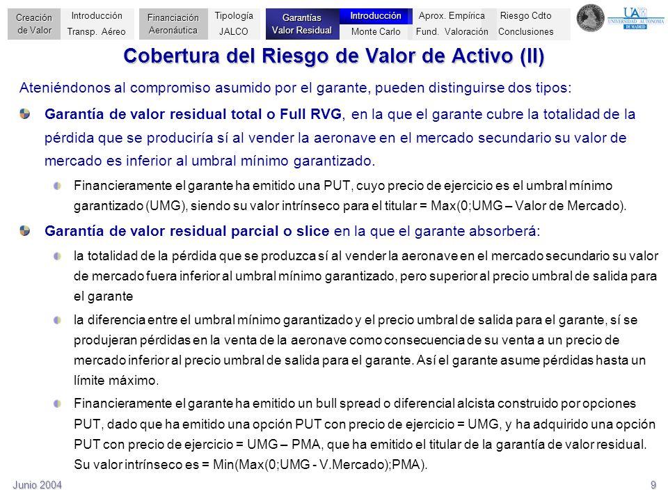 Cobertura del Riesgo de Valor de Activo (II)