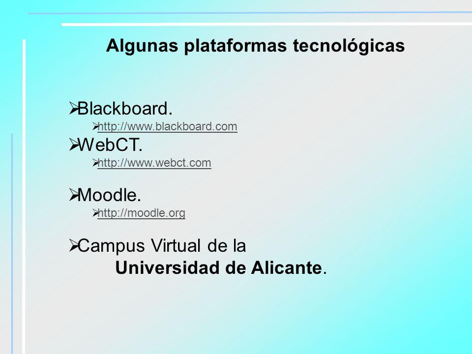 Algunas plataformas tecnológicas