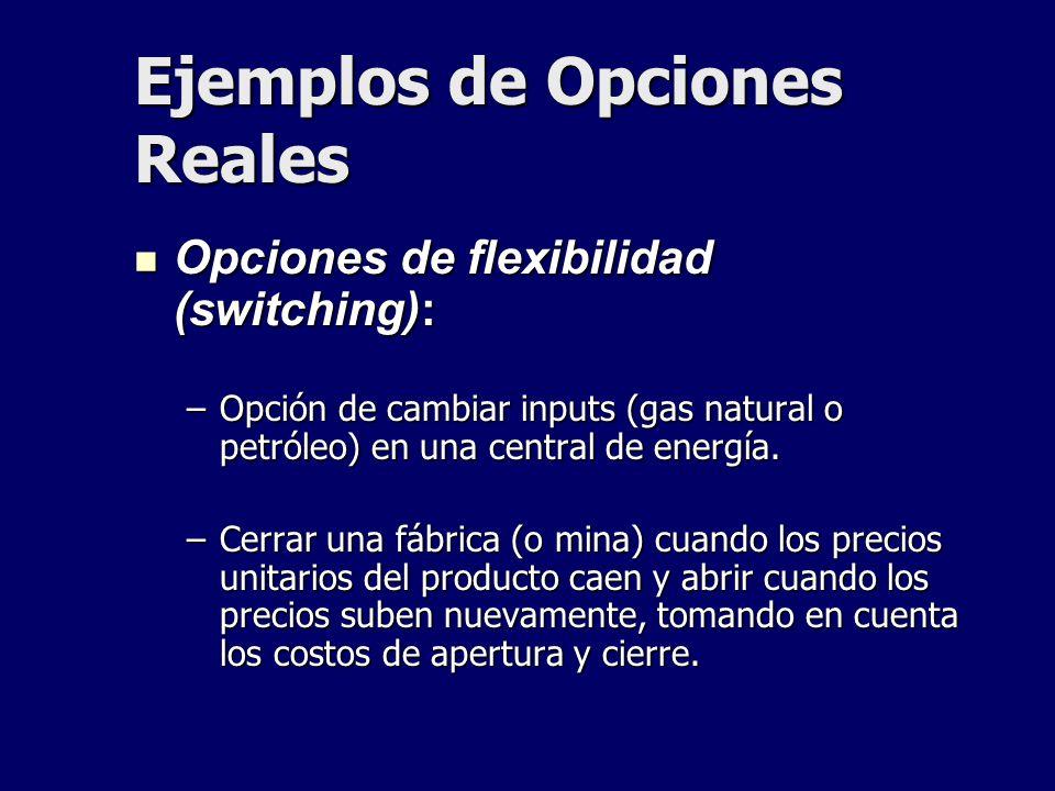 Ejemplos de Opciones Reales