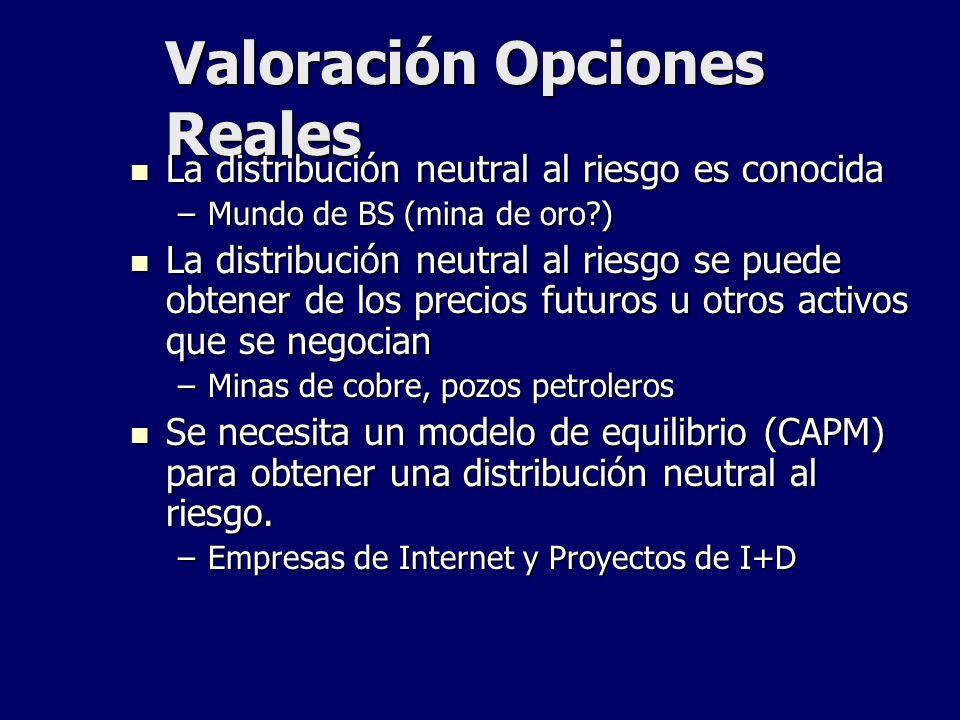 Valoración Opciones Reales
