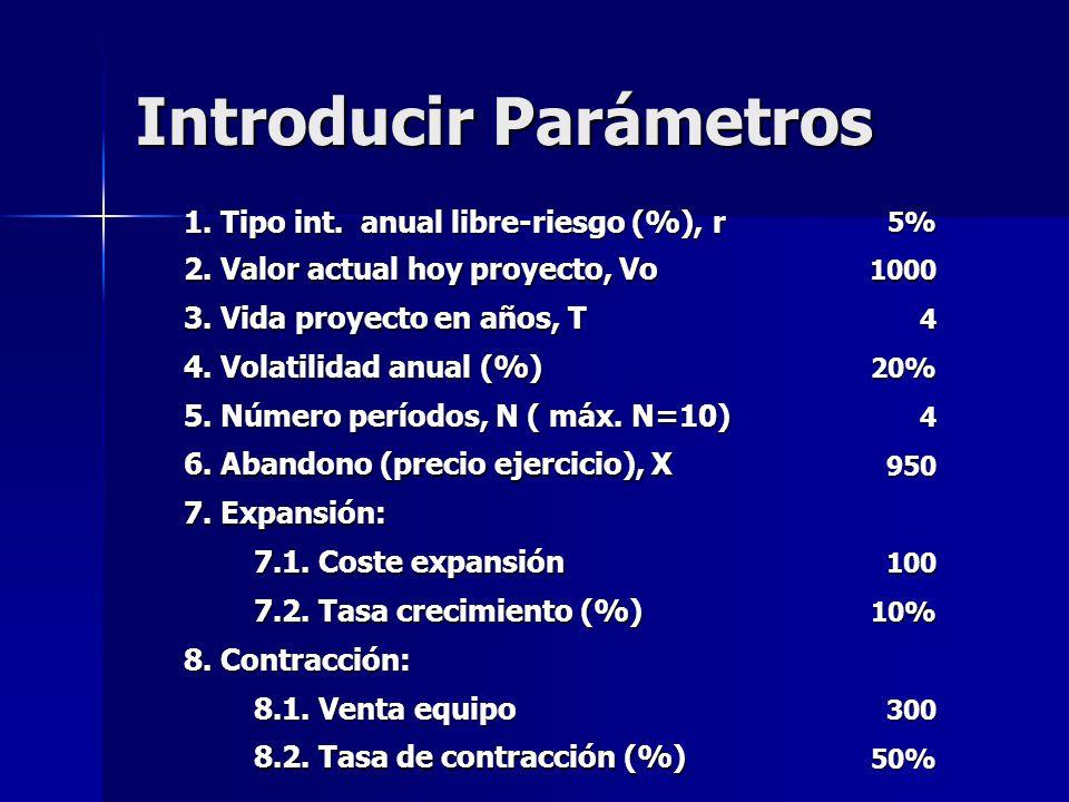 Introducir Parámetros