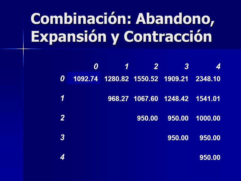 Combinación: Abandono, Expansión y Contracción