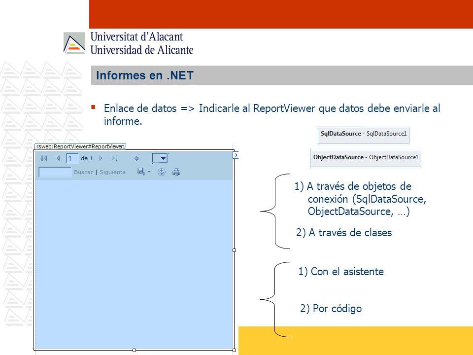 Informes en .NET Enlace de datos => Indicarle al ReportViewer que datos debe enviarle al informe.