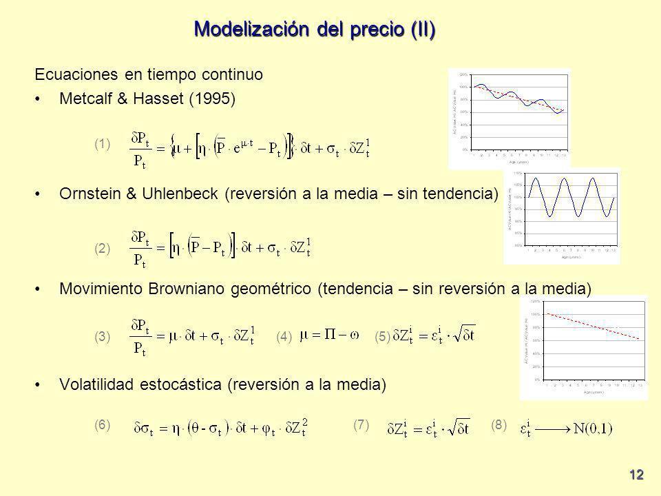 Modelización del precio (II)