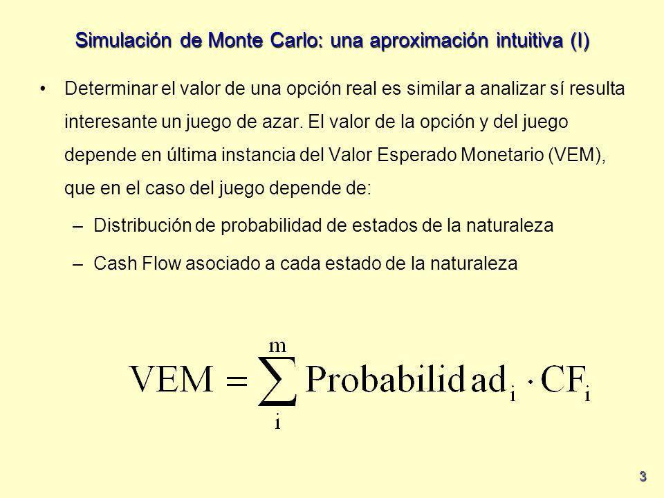 Simulación de Monte Carlo: una aproximación intuitiva (I)