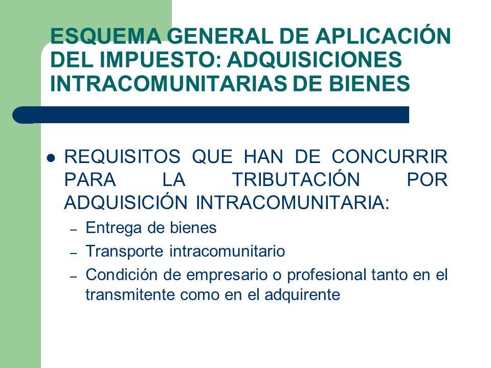 ESQUEMA GENERAL DE APLICACIÓN DEL IMPUESTO: ADQUISICIONES INTRACOMUNITARIAS DE BIENES