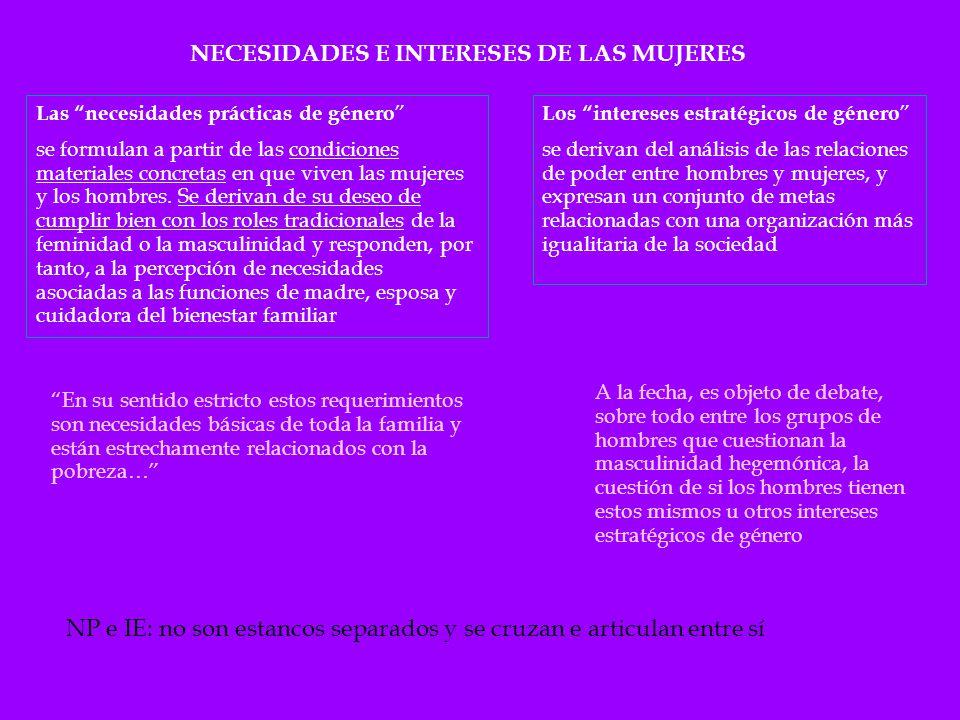 NECESIDADES E INTERESES DE LAS MUJERES