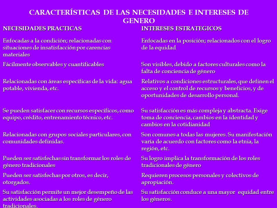 CARACTERÍSTICAS DE LAS NECESIDADES E INTERESES DE GENERO