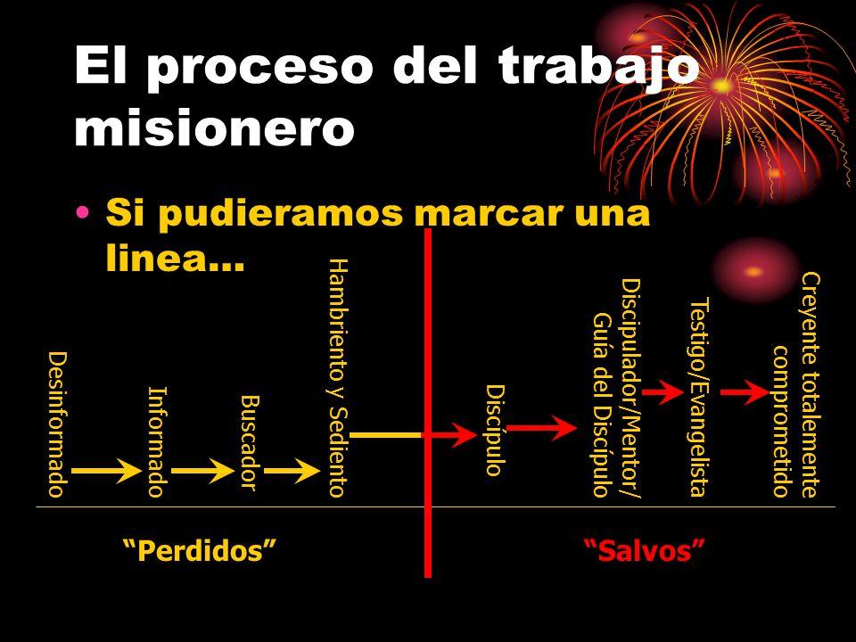 El proceso del trabajo misionero
