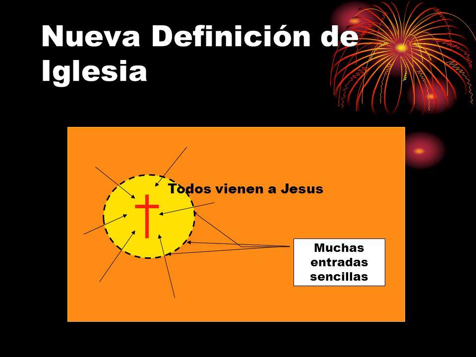Nueva Definición de Iglesia