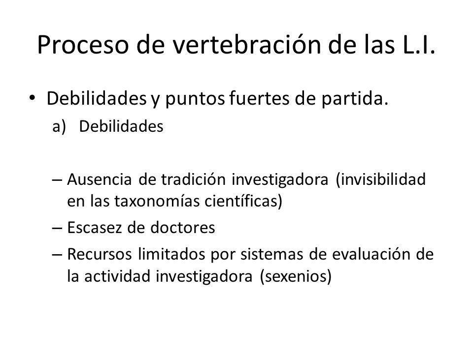 Proceso de vertebración de las L.I.