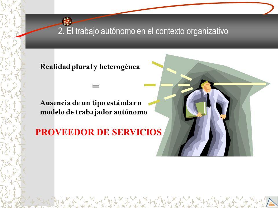 2. El trabajo autónomo en el contexto organizativo