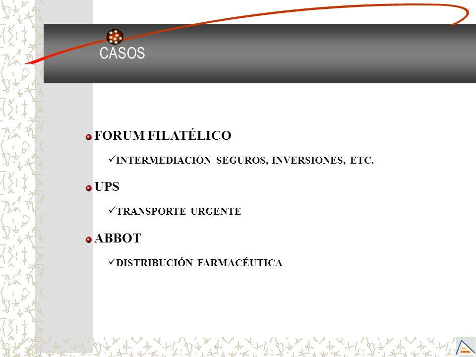 CASOS FORUM FILATÉLICO INTERMEDIACIÓN SEGUROS, INVERSIONES, ETC. UPS