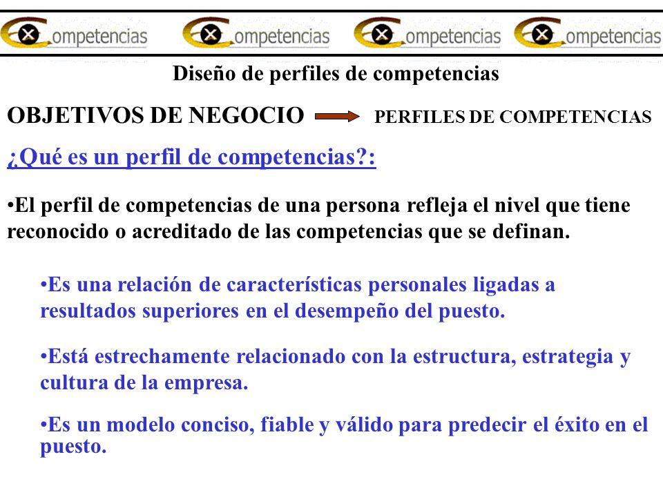 OBJETIVOS DE NEGOCIO PERFILES DE COMPETENCIAS