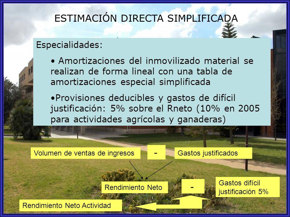 ESTIMACIÓN DIRECTA SIMPLIFICADA