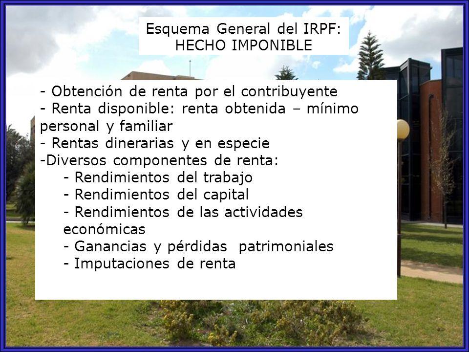 Esquema General del IRPF: