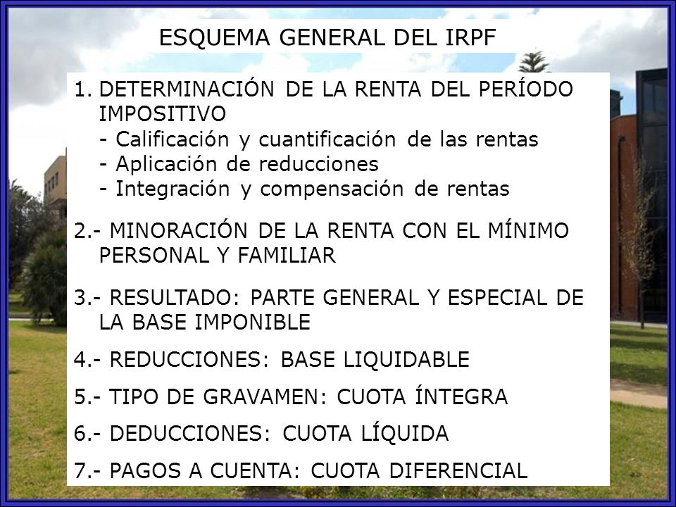 ESQUEMA GENERAL DEL IRPF