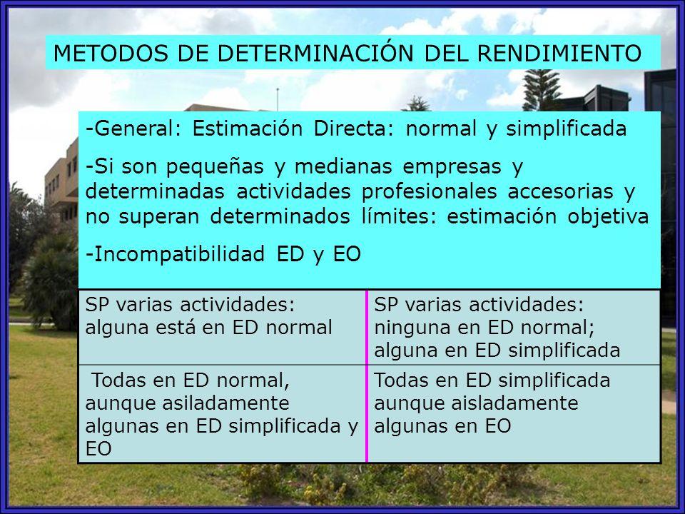 METODOS DE DETERMINACIÓN DEL RENDIMIENTO