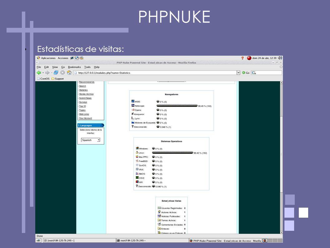 PHPNUKE Estadísticas de visitas: