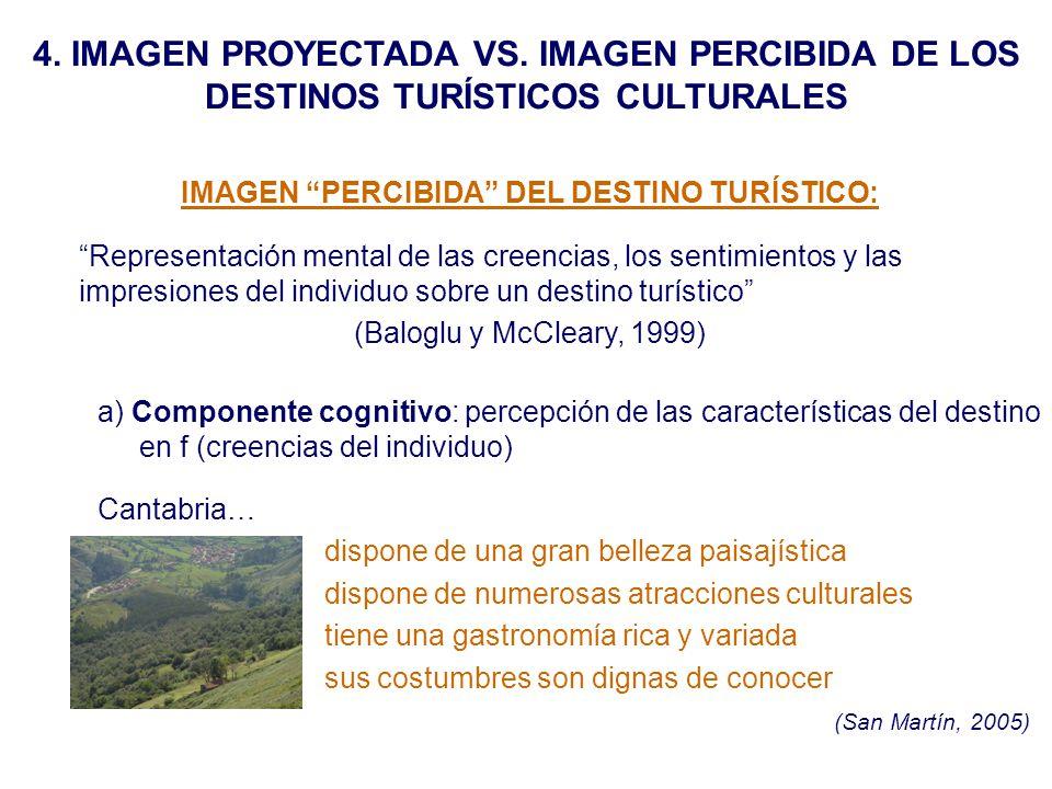 IMAGEN PERCIBIDA DEL DESTINO TURÍSTICO: