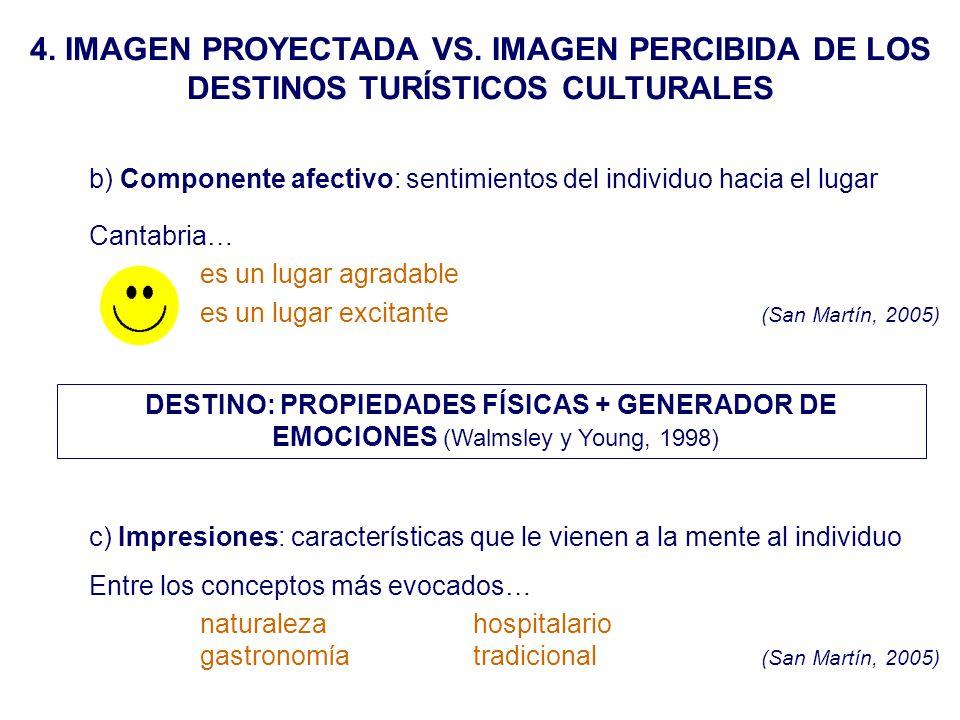4. IMAGEN PROYECTADA VS. IMAGEN PERCIBIDA DE LOS DESTINOS TURÍSTICOS CULTURALES