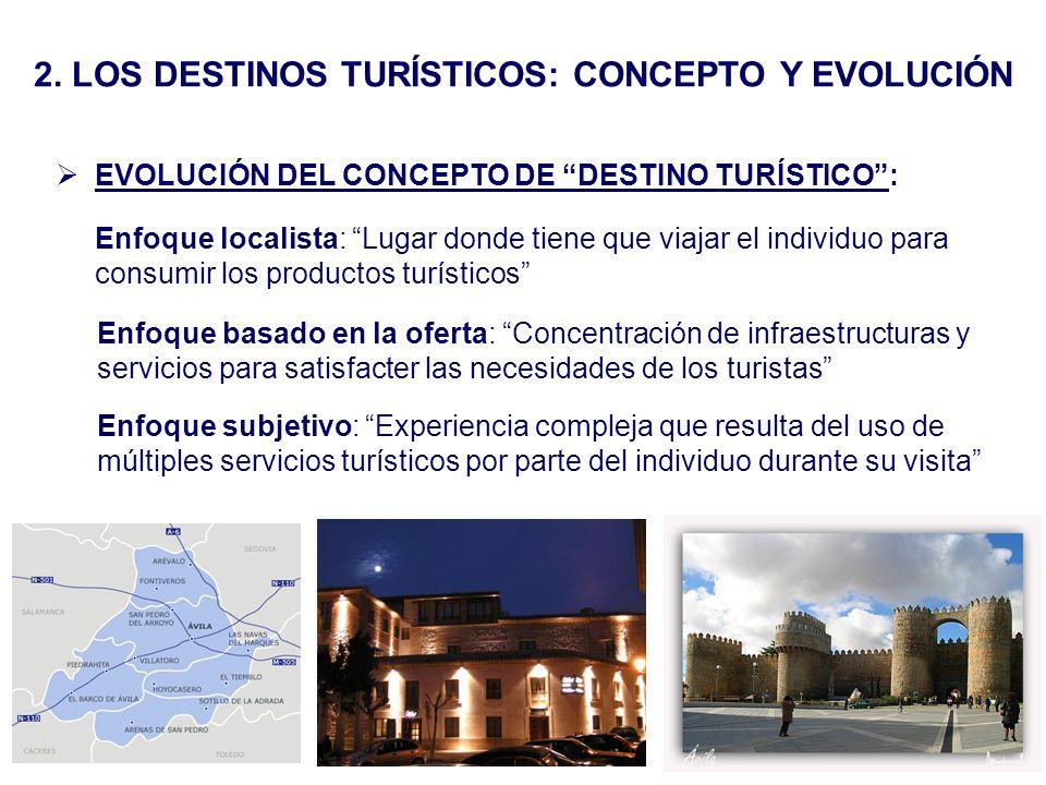 2. LOS DESTINOS TURÍSTICOS: CONCEPTO Y EVOLUCIÓN