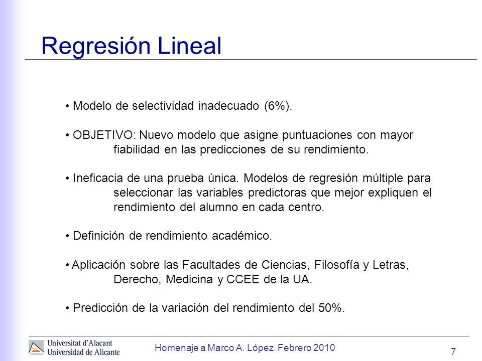 Regresión Lineal Modelo de selectividad inadecuado (6%).