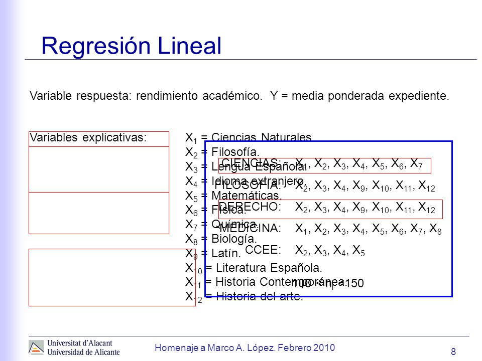 Regresión Lineal Variable respuesta: rendimiento académico. Y = media ponderada expediente. Variables explicativas: