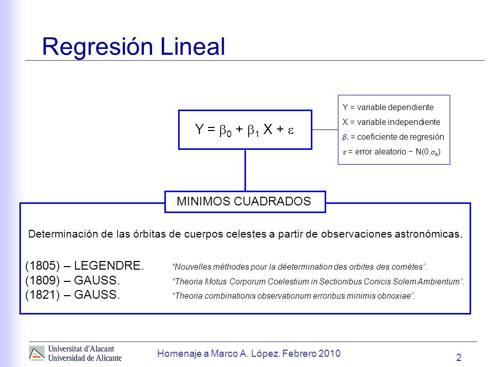 Regresión Lineal Y = 0 + 1 X +  MINIMOS CUADRADOS