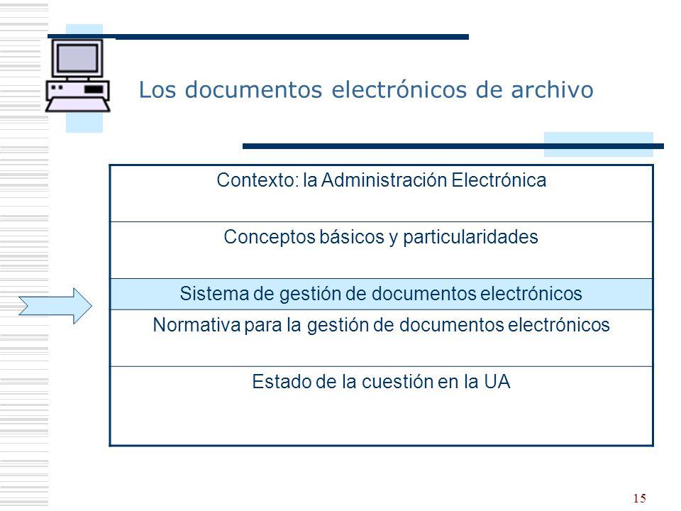 Los documentos electrónicos de archivo
