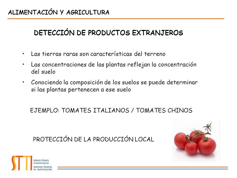 DETECCIÓN DE PRODUCTOS EXTRANJEROS