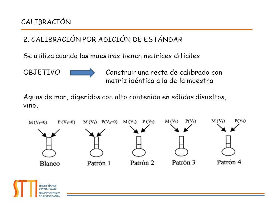 CALIBRACIÓN 2. CALIBRACIÓN POR ADICIÓN DE ESTÁNDAR. Se utiliza cuando las muestras tienen matrices difíciles.