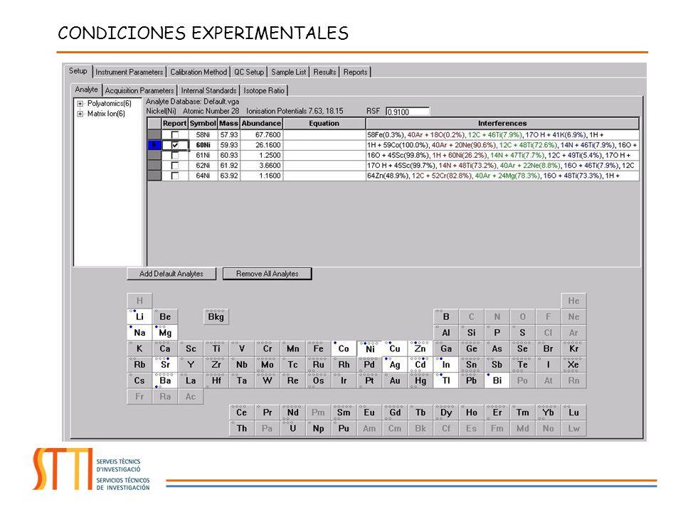 CONDICIONES EXPERIMENTALES