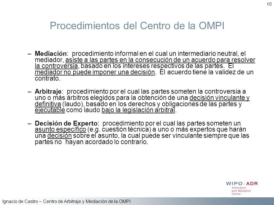 Procedimientos del Centro de la OMPI