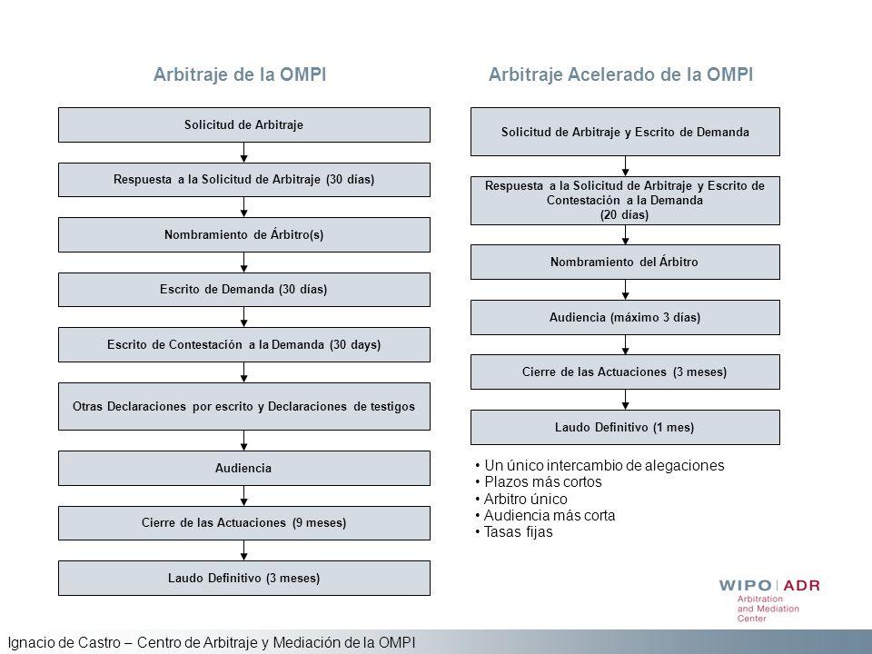 Arbitraje de la OMPI Arbitraje Acelerado de la OMPI