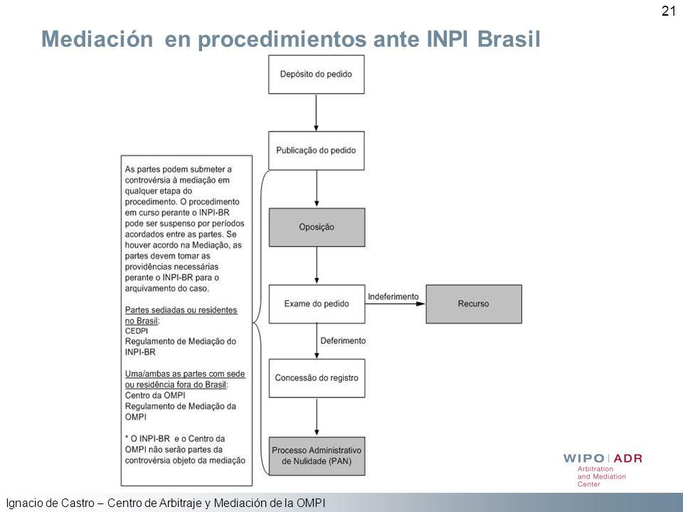Mediación en procedimientos ante INPI Brasil