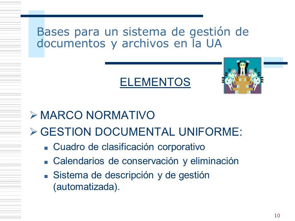 Bases para un sistema de gestión de documentos y archivos en la UA