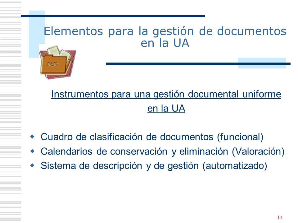 Elementos para la gestión de documentos en la UA