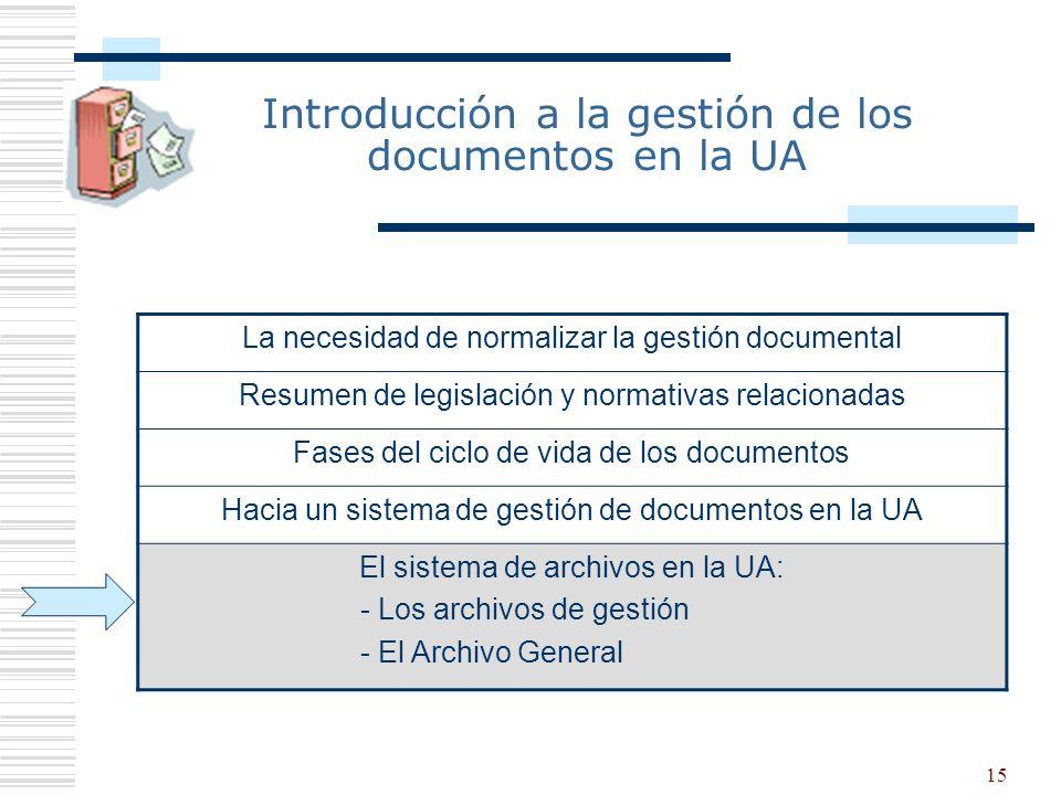 Introducción a la gestión de los documentos en la UA