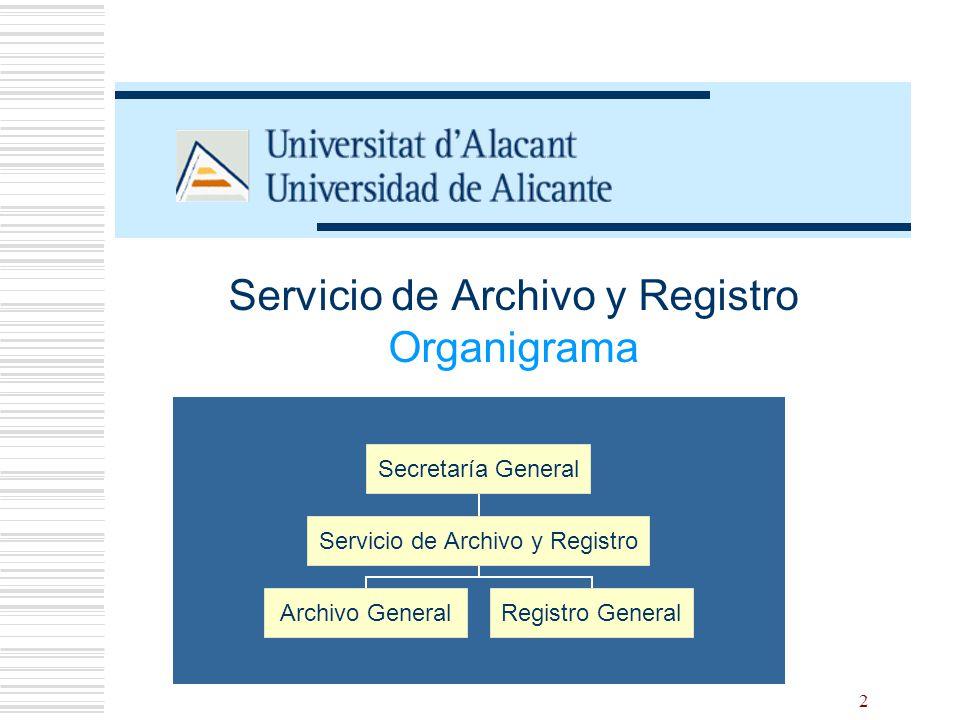 Servicio de Archivo y Registro Organigrama