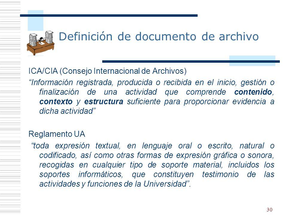 Definición de documento de archivo