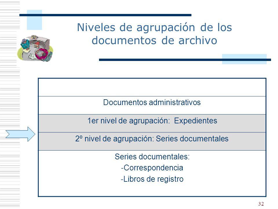 Niveles de agrupación de los documentos de archivo