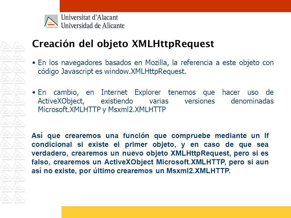 Creación del objeto XMLHttpRequest