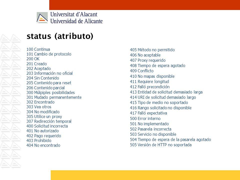 status (atributo) 100 Continua 101 Cambio de protocolo 200 OK
