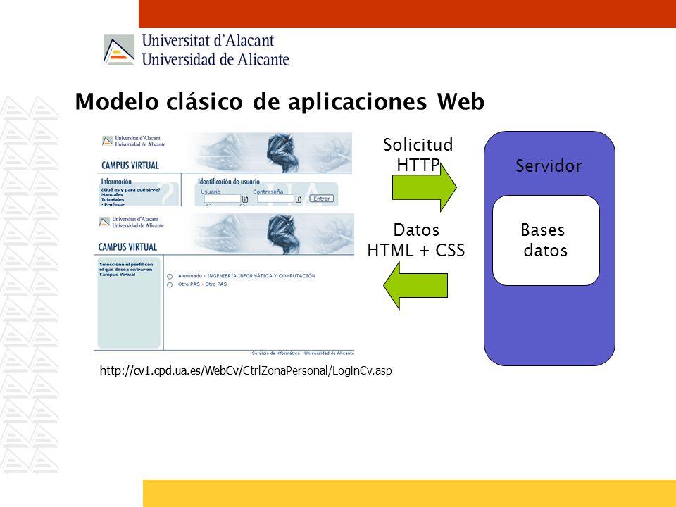 Modelo clásico de aplicaciones Web