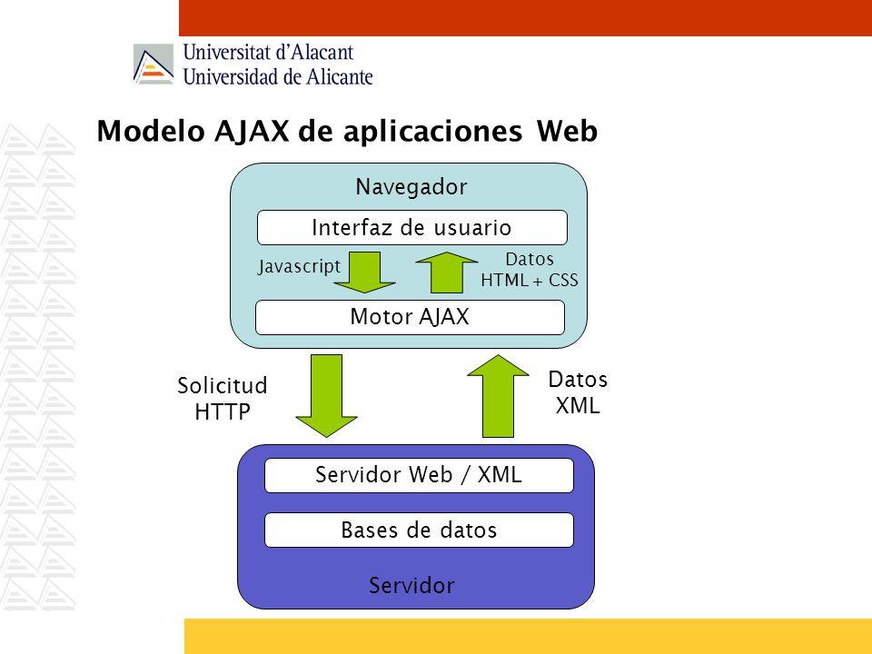 Modelo AJAX de aplicaciones Web
