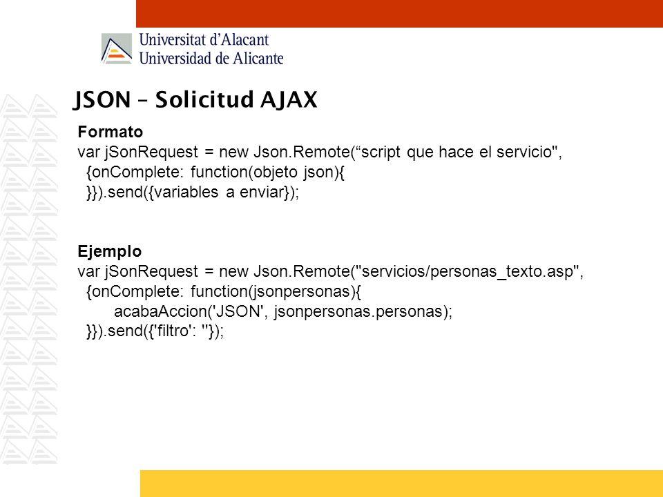 JSON – Solicitud AJAX Formato