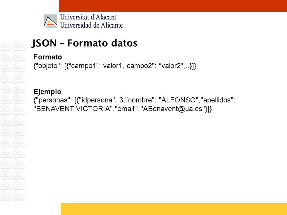 JSON – Formato datos Formato