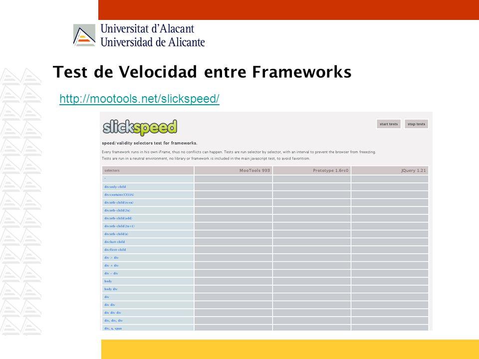 Test de Velocidad entre Frameworks