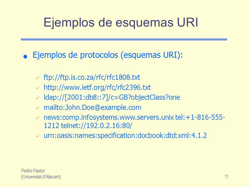 Ejemplos de esquemas URI